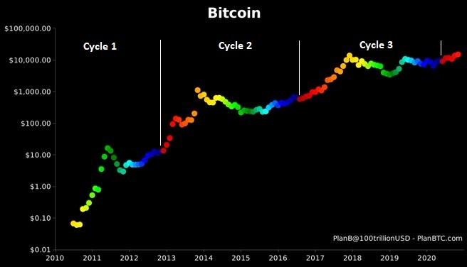 bitcoin-halving.jpg